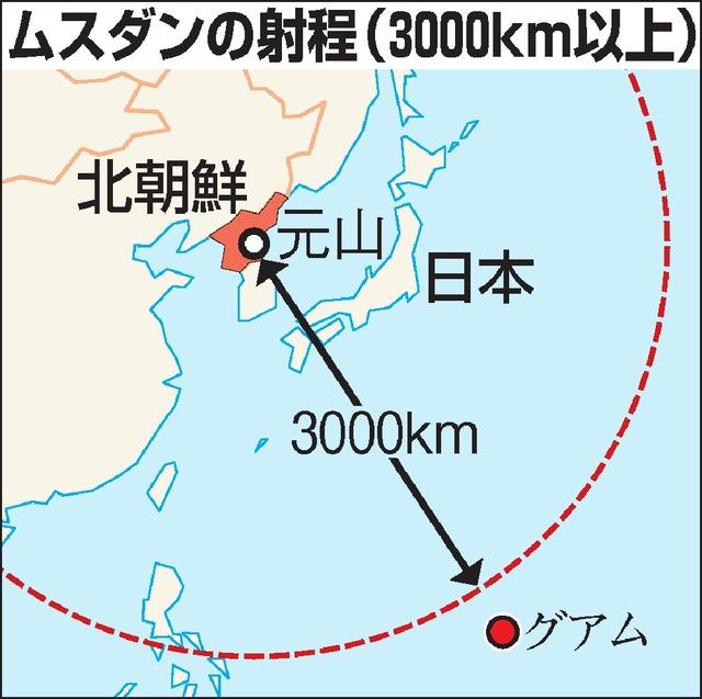 ムスダンの射程(3000km以上)