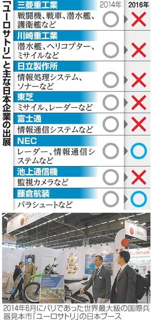「ユーロサトリ」と主な日本企業の出展