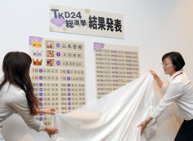 総選挙の結果を発表する職員=笛吹市御坂町成田の県立博物館