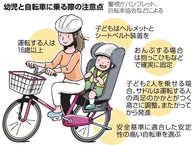 幼児と自転車に乗る際の注意点(警視庁パンフレット、自転車協会などによる)