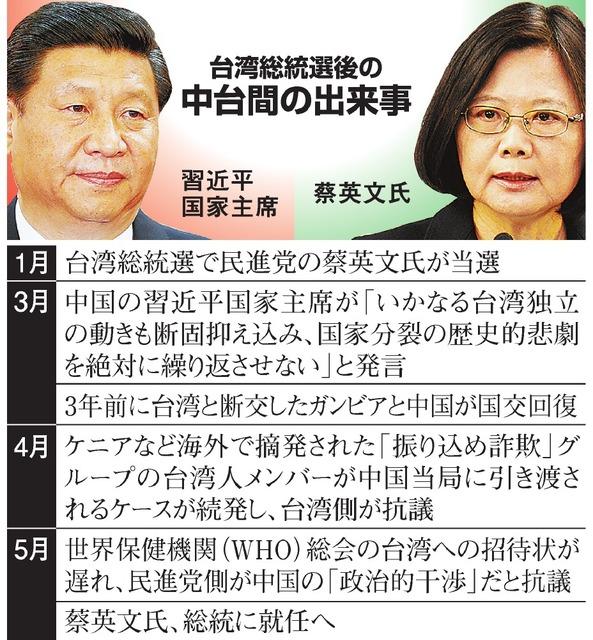 台湾総統選後の中台間の出来事