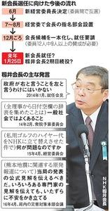 NHKの新会長選任に向けた今後の流れ
