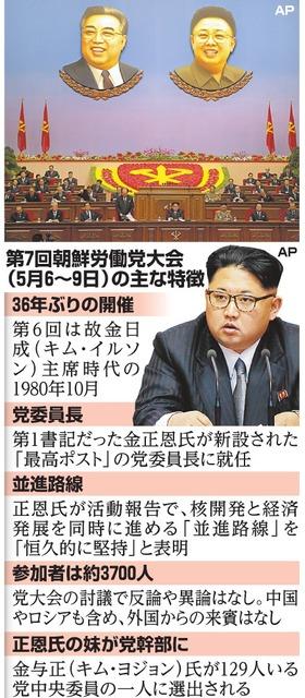 第7回朝鮮労働党大会(5月6~9日)の主な特徴