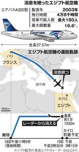 消息を絶ったエジプト航空機