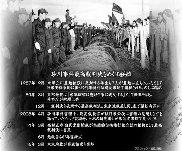 砂川事件最高裁判決をめぐる経緯<グラフィック・岩見梨絵>
