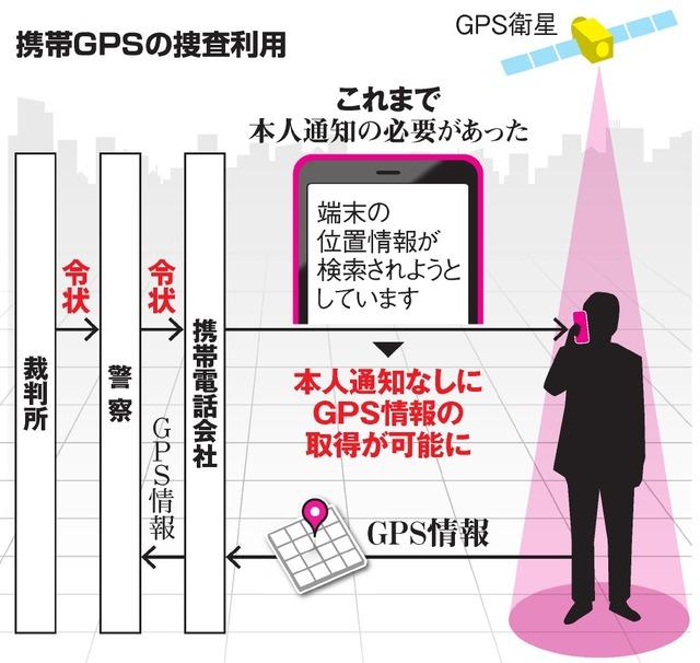 携帯GPSの捜査利用