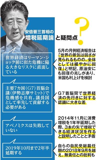 安倍晋三首相の増税延期論と疑問点