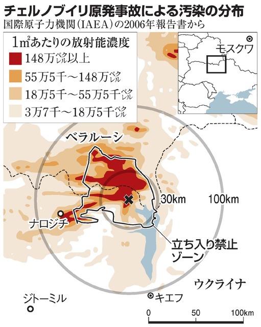チェルノブイリ原発事故による汚染の分布