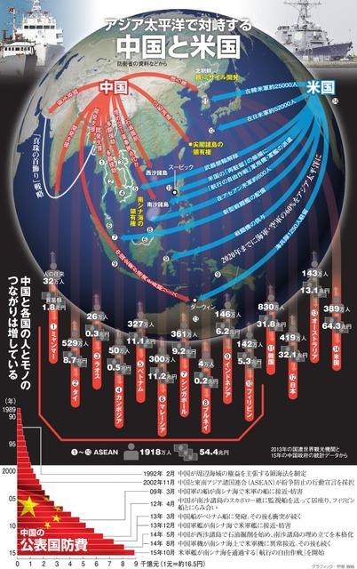 アジア太平洋で対峙(たいじ)する中国と米国/中国と各国の人とモノのつながりは増している/中国の公表国防費<グラフィック・甲斐規裕>