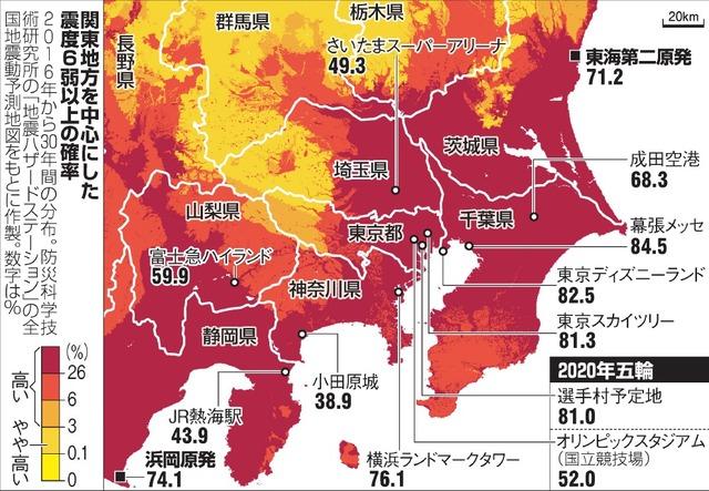 関東地方を中心にした震度6弱以上の確率