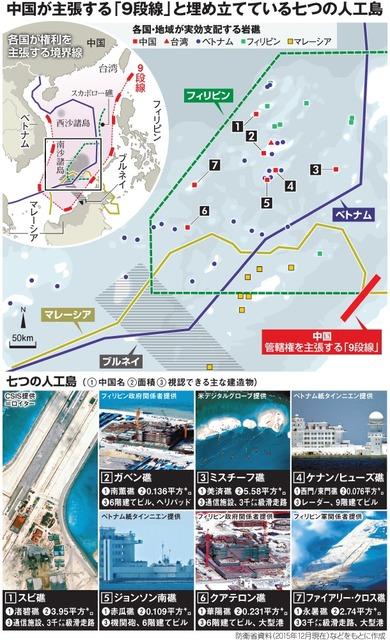 中国が主張する「9段線」と埋め立てている七つの人工島