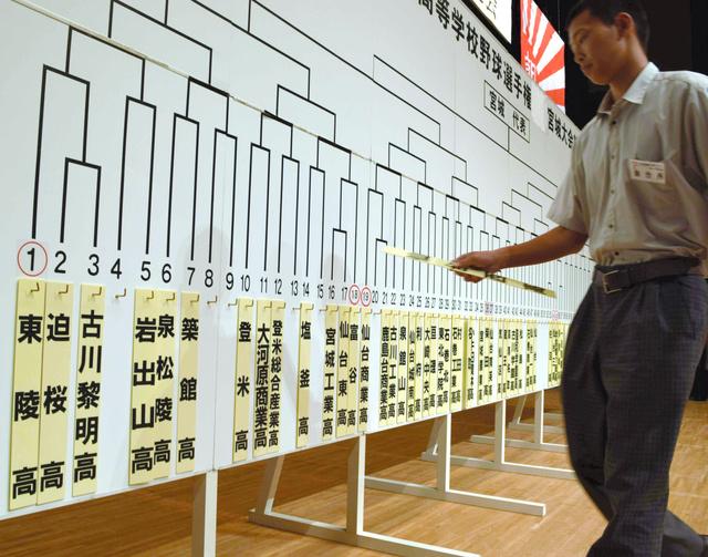 校名が書かれた札が、次々とぶら下げられていった=仙台市泉区のイズミティ21