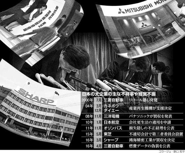 日本の大企業の主な不祥事や経営不振<コラージュ・野口哲平>
