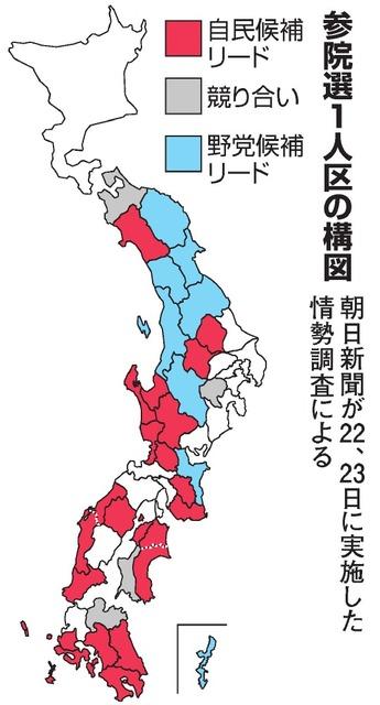 参院選1人区の構図(朝日新聞が22・23日に実施した情勢調査による)