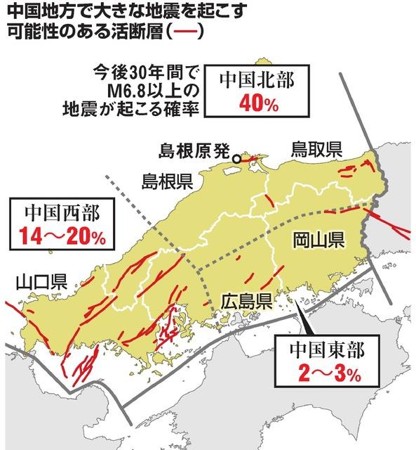 中国地方で大きな地震を起こす可能性のある活断層