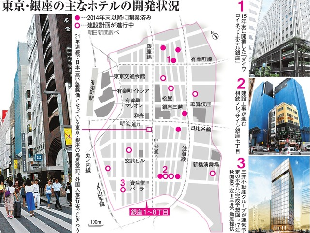 東京・銀座の主なホテルの開発状況