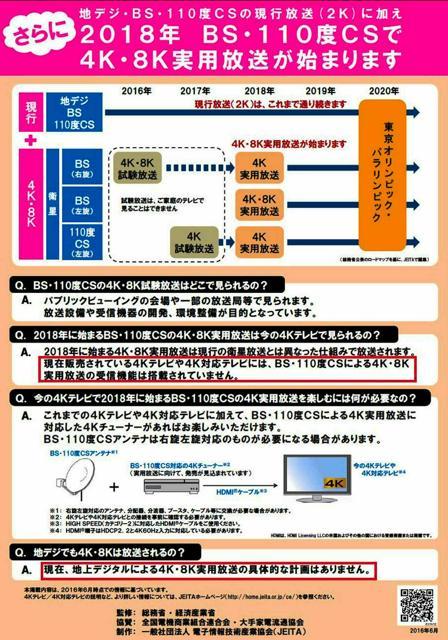 図1 総務省が配布しているリーフレット。現在販売されている4Kテレビは、2018年に実用化される4K放送の受信機能はなく、チューナーなどが新たに必要になることを強調している
