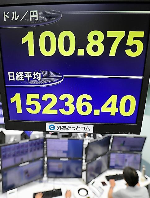 1ドル=100円台となった円相場と日経平均株価を示す電光ボード=6日午前、東京都港区の外為どっとコム、時事