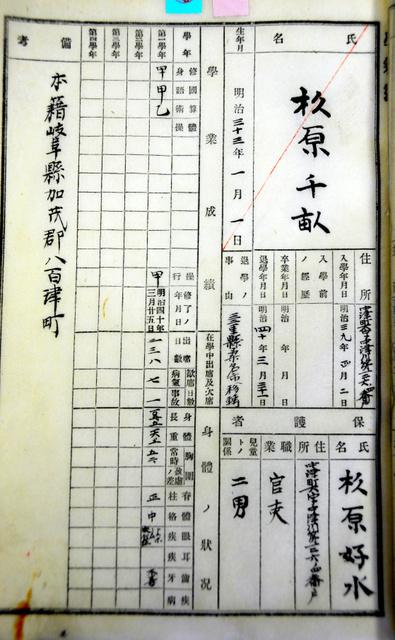 杉原千畝の中津尋常高等小学校の学籍簿。上部中央に学業成績が見える