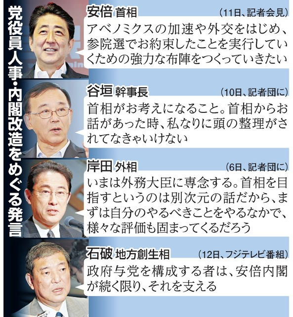 党役員人事・内閣改造をめぐる発言