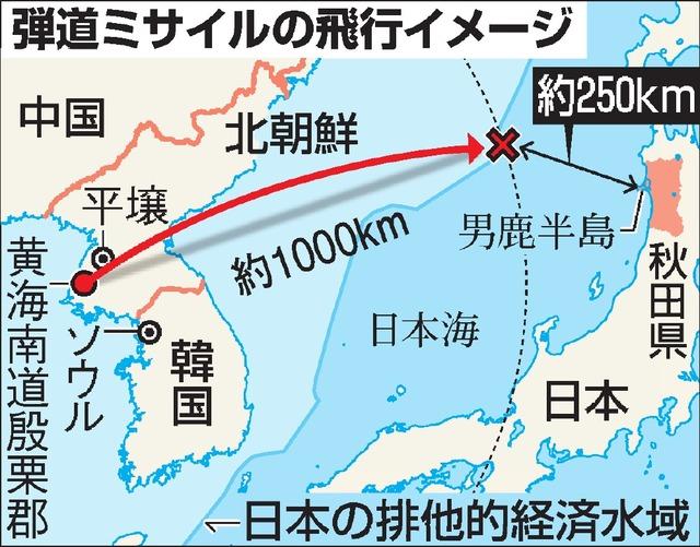 弾道ミサイルの飛行イメージ