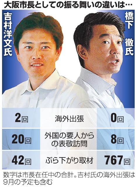 大阪市長としての振る舞いの違いは…