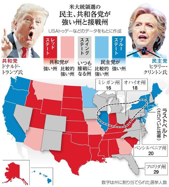 米大統領選の民主、共和各党が強い州と接戦州