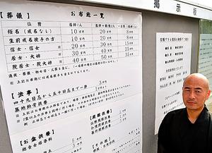 一目で分かる「お布施一覧」と、橋本住職=埼玉県熊谷市の見性院