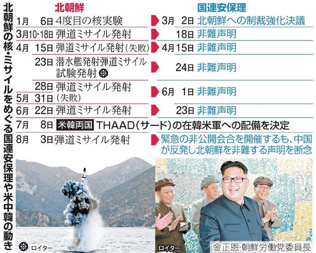 北朝鮮の核・ミサイルをめぐる国連安保理や米中韓の動き