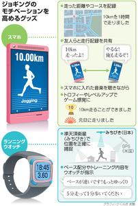 【アーカイブ】ジョギングのモチベーションを高めるグッズ(2014年2月8日 週末be・e05) <グラフィック・くぬぎ太郎>