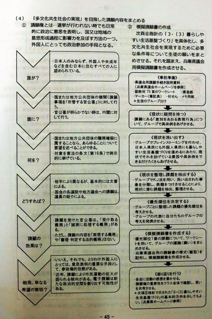 模擬請願に関する授業案(兵庫県教委が作成した有権者教育の指導事例集「参画と協働が拓く 兵庫の未来」から)