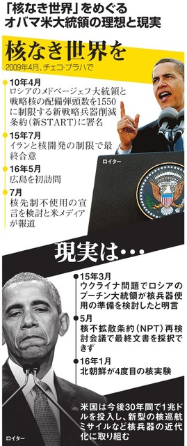 「核なき世界」をめぐるオバマ米大統領の理想と現実