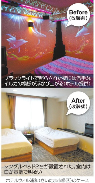 Before(改装前)/After(改装後)