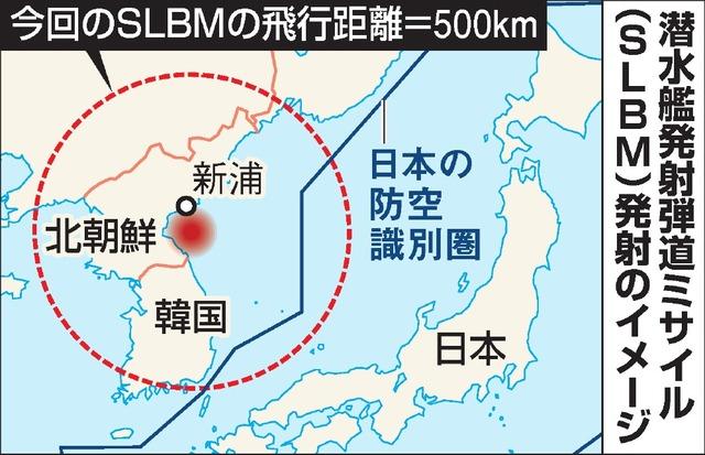 潜水艦発射弾道ミサイル(SLBM)発射のイメージ