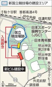JSCと日本青年館が建設しているビル