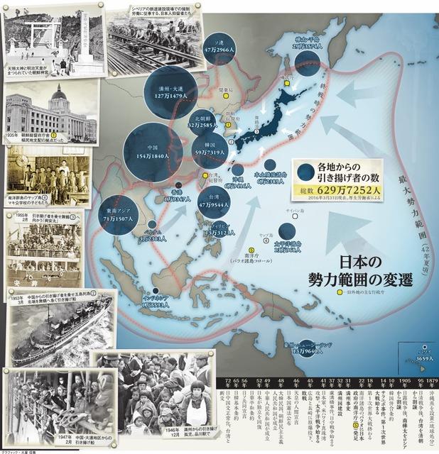 日本の勢力範囲の変遷<グラフィック・大屋信徹>