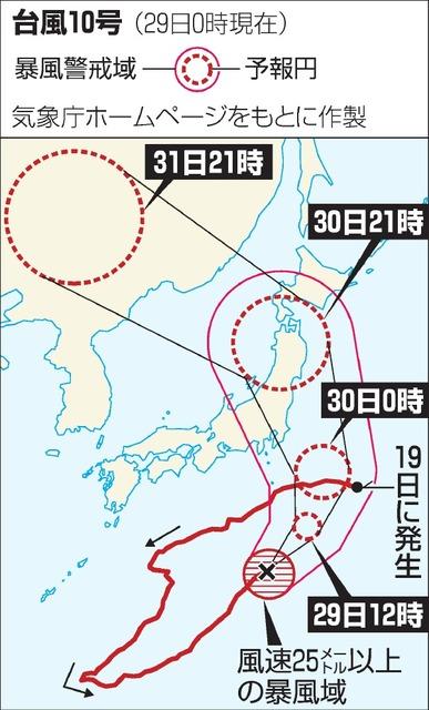 台風10号(29日0時現在)