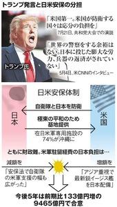 トランプ発言と日米安保の分担