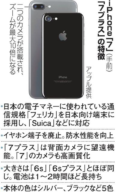 iPhone7(手前)と7プラスの特徴