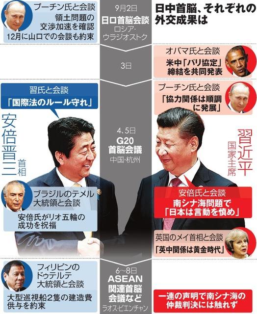 日中首脳、それぞれの外交成果は