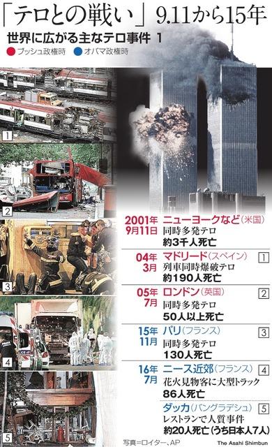 世界に広がる主なテロ事件1