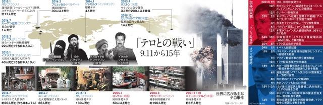 世界に広がる主なテロ事件/主な出来事<グラフィック・小倉誼之>