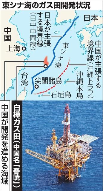 東シナ海のガス田開発状況
