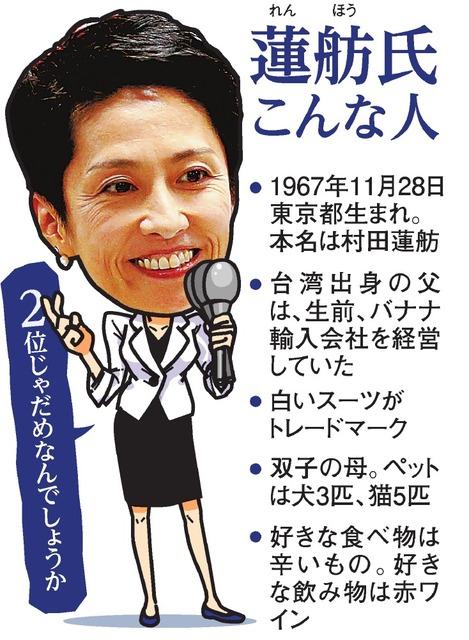 【民進党】報道キャスターから政界へ 蓮舫・民進新代表はこんな人関連ニュース政治ニュース+