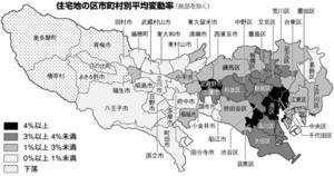 住宅地の区市町村別平均地変動率