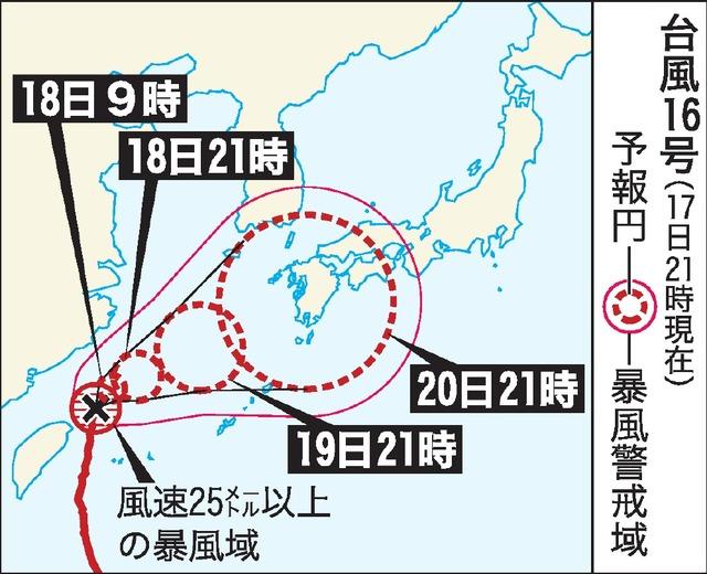 台風16号(17日21時現在)