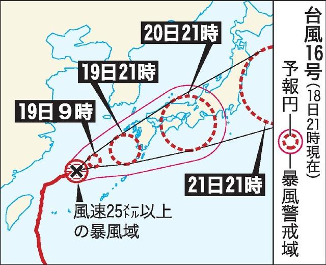 台風16号(18日21時現在)