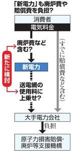 福島の廃炉、国民負担8.3兆円 新電力にも負担要求
