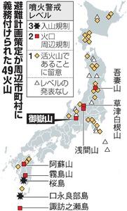 避難計画策定が周辺市町村に義務付けられた49火山