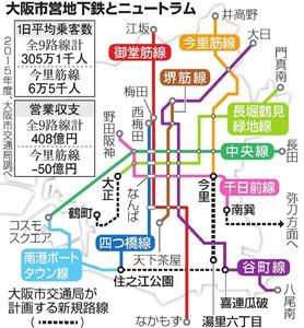 大阪市営地下鉄とニュートラム